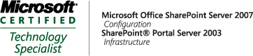 SharePoint 2003 y 2007